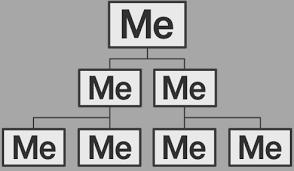 Me Meme - mememe