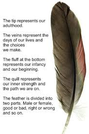 feather earrings an etsy review traditional