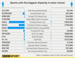 Fa Vase Prize Fund Women U0027s Battle For Prize Money Sport For Business