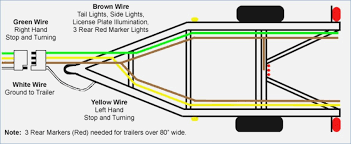 trailer light wiring color code 4 wire trailer wiring color code wiring library