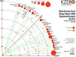 Ak Chin Pavilion Seating Map Heardhomecom Wonderful Organisation Chart With Marvelous Ak Chin