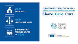 european reference networks 900 medical teams to connect across