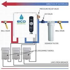 best tankless water heaters u2013 reviews and ratings for 2017 your