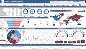 Kpi Report Template Excel Excel Dashboards Excel Dashboards Vba And More