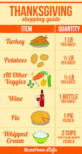 what do you for thanksgiving dinner thanksgiving dinner infographics that will seriously help
