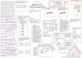 Physics Worksheet Totally Physics Teaching Resources Tes