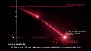 Prueba L Oreal Paris Revitalift Cicacrem Probar - l oreal paris revitalift laser renew youtube