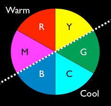opposite colours imagemaven newsletter 4 the most important settings on your