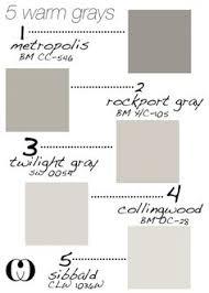 5 warm grays bm metropolis bm rockport gray sw twilight gray