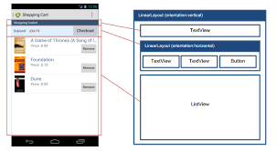 layout gravity xml android layout problems stack overflow