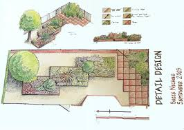 garden layout ideas and design small plans klahouse pictures