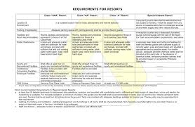 planning and design guidelines for tourism estates resorts and