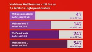 Modem Huawei K4605 vodafone surfsticks de