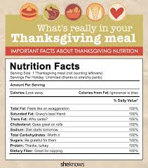 thanksgiving nutrition facts show how we really feel