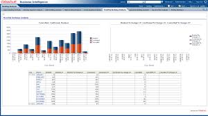 how to write a monthly report template oracle airlines data model sle reports