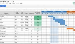 excel project management gantt template gantt chart maker free