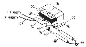 understanding transformers beckett corp
