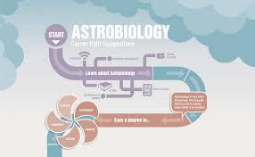 careers astrobiology
