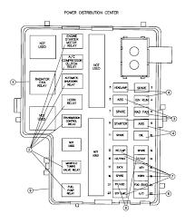 2003 dodge neon wiring diagram wenkm com