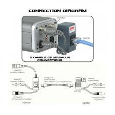 cctv video audio power balun rj45 connector transmitter