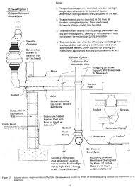 radon doctor mitigation systems