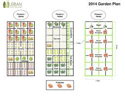 planning a vegetable garden layout plans and spacing with raised