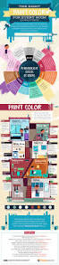 what color to paint every room according to science coolguides
