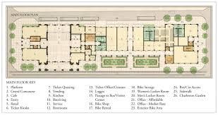 historical concepts communities campuses u0026 civic architecture