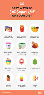 different ways to cut the ends of your hair 12 painless ways to cut sugar out of your diet paleohacks