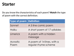 year 7 unseen poetry unit by missncm teaching resources tes