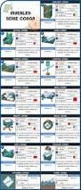 350 best animal crossing new leaf images on pinterest qr codes