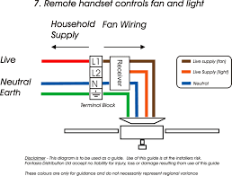 ceiling fan switch wiring diagram with wall for surprising