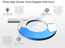 rv three step circular arrow diagram with icons powerpoint