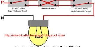 fender bullit 3 way switch wiring diagram stratocaster pick new