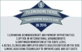 The Social Clinic Trend Part - five telemedicine trends transforming health care in 2016