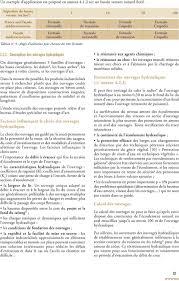 bureau d ude ouvrage d sétra assainissement routier guide technique service d études