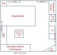 Bed Placement In Bedroom Feng Shui Bedroom Layout Bed Memsaheb Net