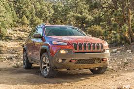anvil jeep cherokee trailhawk jeep cherokee trailhawk gallery jeep cherokee trailhawk autofotos