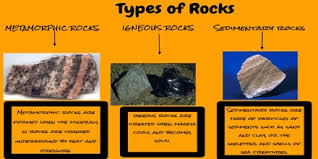types of rocks types of rocks assignment point