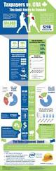 9 best income tax images on pinterest income tax infographics