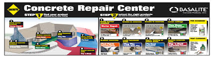 Flo Coat Resurfacer by Concrete Products Concrete Repair Products Poco Building Supplies
