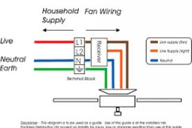 led dimmer switch wiring diagram without wiring diagram simonand
