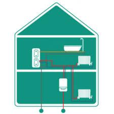 vaillant weather compensator wiring diagram vaillant vrc 470