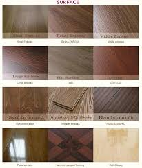 china brand oak end grain wood texture tiles laminated flooring