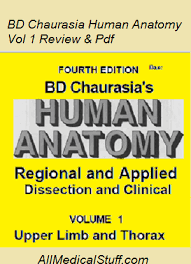 Anatomy And Physiology By Ross And Wilson Pdf Free Download Netter Atlas Of Human Anatomy Pdf Review U0026 Buy Hard Copy