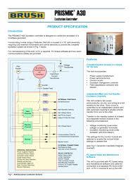 prismic a30 brush hma pdf catalogue technical documentation