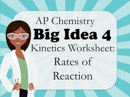 ap chemistry big idea 4 rates of reaction lesson notes and