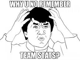 Why U Meme - why u no remember team stats meme jackie chan wtf 23844