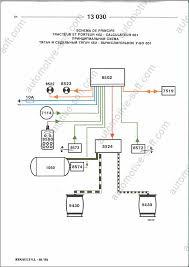 renault modus wiring diagram renault wiring diagrams collection