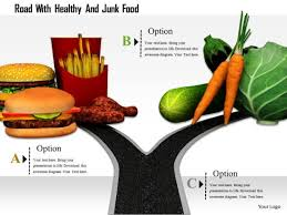 Stock Photo Road With Healthy And Junk Food Powerpoint Slide Fast Food Ppt